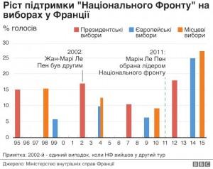 _95111474_rise-of-the-national_front_gr1_624_v2_ws_ukrainian